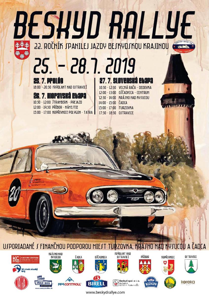 Beskyd Rallye